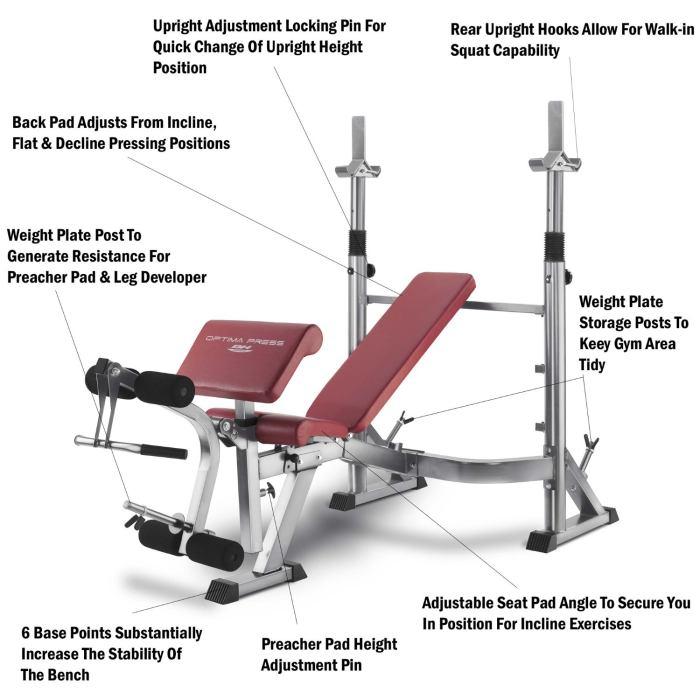 BH Fitness Optima Press Olympic Weight Bench | 700 x 700 jpeg 59kB