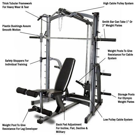 Marcy MWB1282 Home Gym Smith Machine & Weight Bench