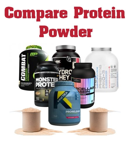 Compare protein powders