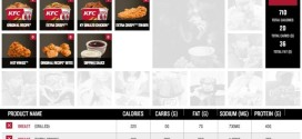 Fast Food Nutrition Calculators
