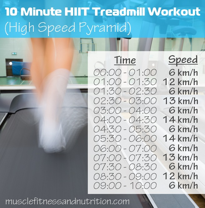10 Minute Speed Varying Treadmill Workout Plan