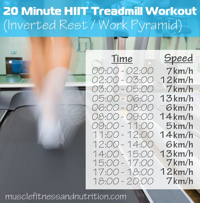 Advanced 20 Minute Hiit Cardio Workout