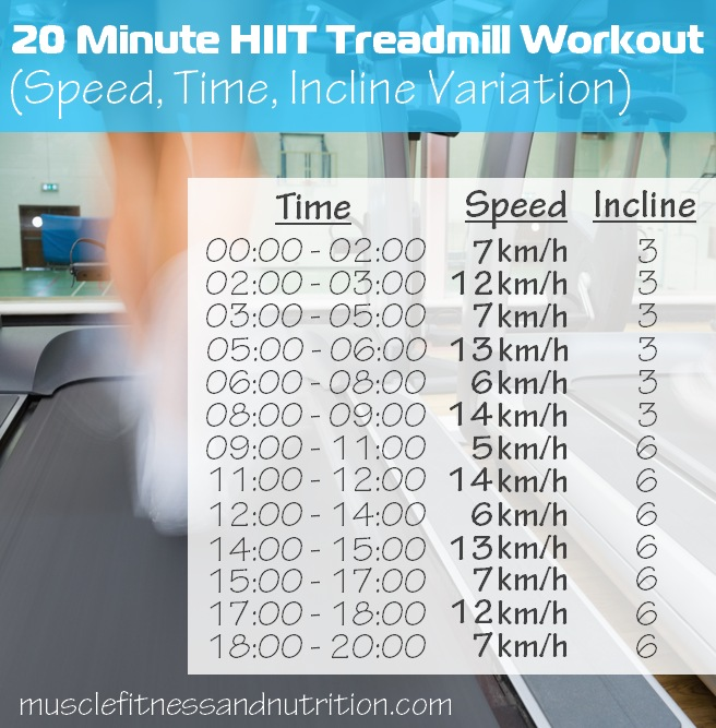 Advanced 20 Minute Hiit Treadmill Workout With Incline Sd And Time Variation