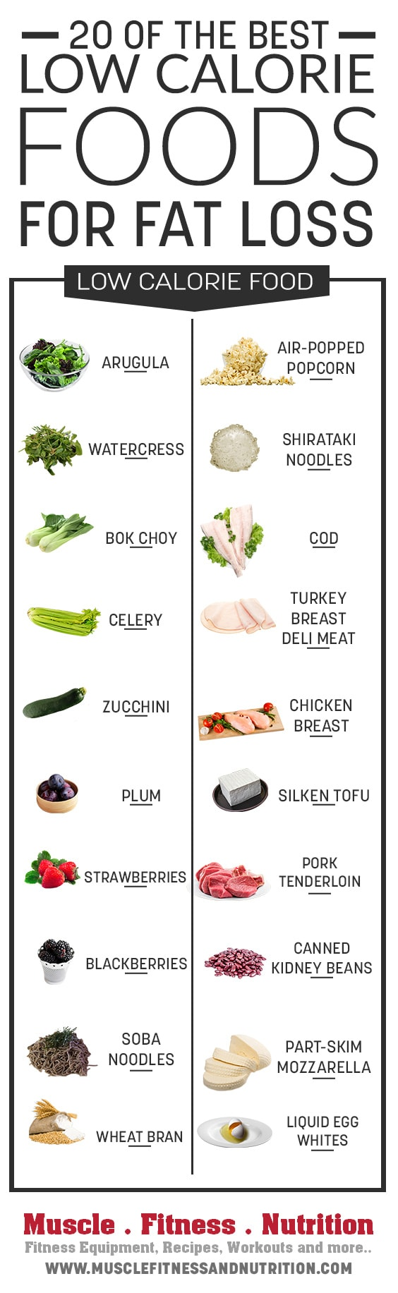 The 20 absolute best foods to eat for fat loss