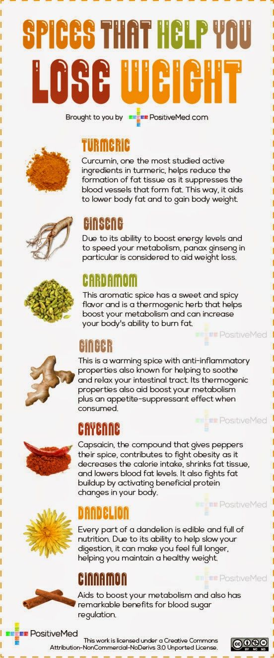 These seven spices have outstanding weight loss qualities. Simply adding these to your favourite dishes can give you a boost to your weight loss program