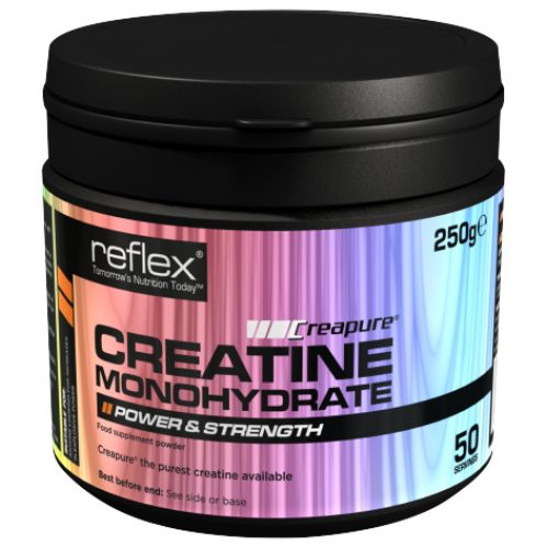 Differences between the types of creatine available