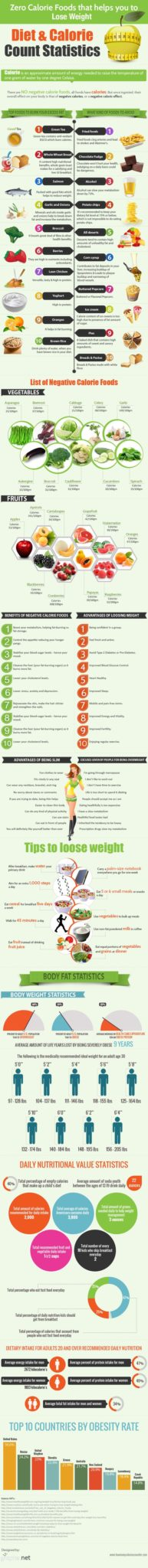 List Of Foods That Are Proven To Help You Lose Weight (Including Negative Calorie Foods)